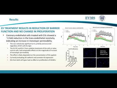 Thumbnail image of video presentation for Effect of extracellular vesicles on coronary endothelium proliferation and barrier function