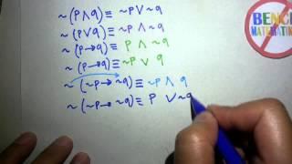 Logika Matematika-Hukum De Morgan