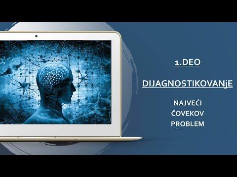 Nikola Marković: Najveći čovekov problem (čovekova prava dijagnoza)