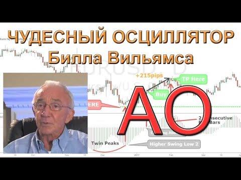 Сергей горнеев форекс