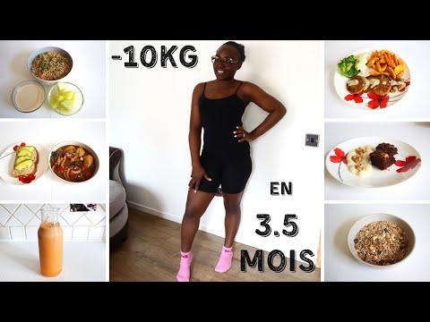 La graisse corporelle perd des repas