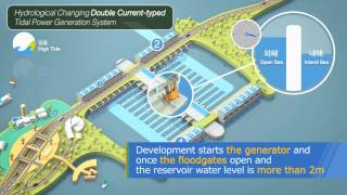Tidal Power: the Double Current Type