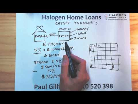 Video Home Loan Offset Account