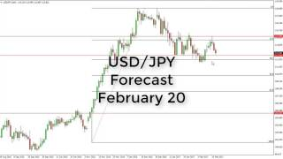 USD/JPY - USD/JPY Technical Analysis for February 20 2017 by FXEmpire.com