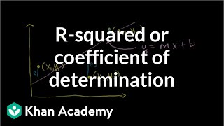 R-Squared or Coefficient of Determination