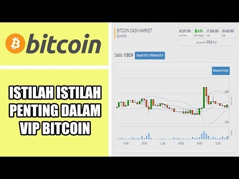 Bitcoin elszámolása