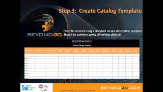 8 Steps for Building an Effective IT Service Catalog