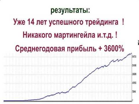 Прогнозы бинарных опционов