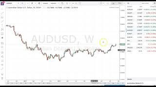 Boris and Kathy Forex Weekly - 11-9-2017 - Commodity Dollars