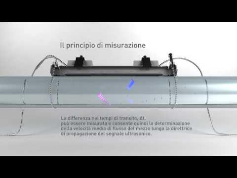 Principio di funzionamento ultrasuoni