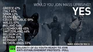 Rebel spirit: Majority of EU youth ready to join mass uprising – poll