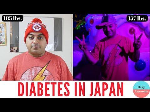 Ingwer ist nützlich für Patienten mit Diabetes