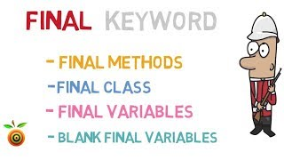 39 - final keyword in Java   (final class,method,variable and blank final variable)