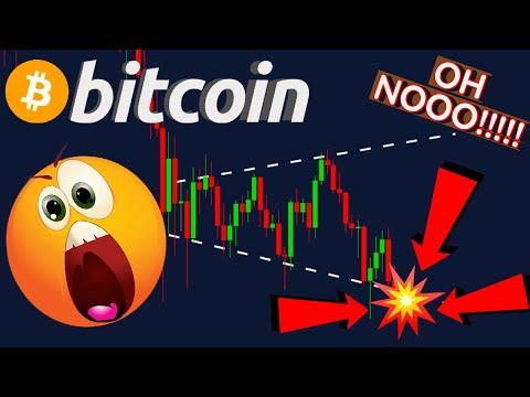 Bitcoin elveszett piaci érték