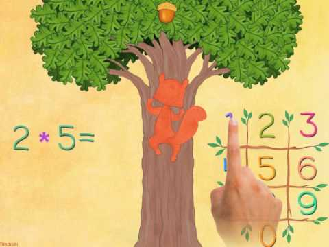 Video of Times Tables for Kids