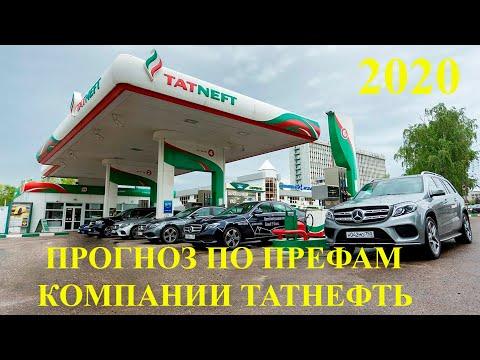 ПРИВИЛЕГИРОВАННЫЕ АКЦИИ ТАТНЕФТЬ 2020