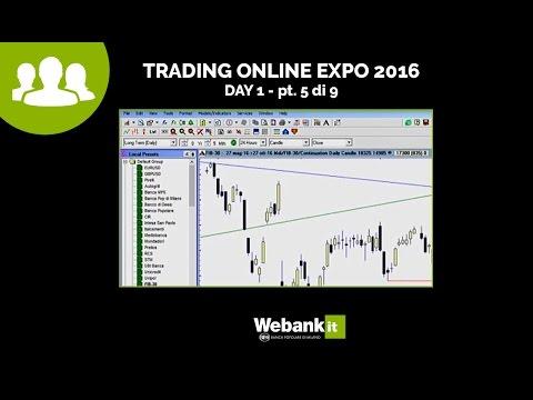 Studio della strategia di trading di opzioni binarie