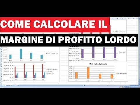 Opzioni binarie piattaforme italiane