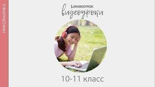 World Wide Web — Всемирная паутина | Информатика 10-11 класс #25 | Инфоурок