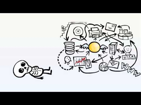 cAHAtoons: Edutainment-Videos mit Aha-Effekt