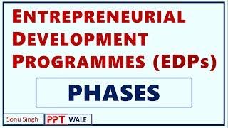 ENTREPRENEURIAL DEVELOPMENT PROGRAMMES (EDP) | Concept | Phases / Steps | BBA/MBA/Bcom | Ppt