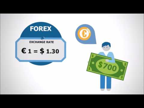 FOREX what is forex