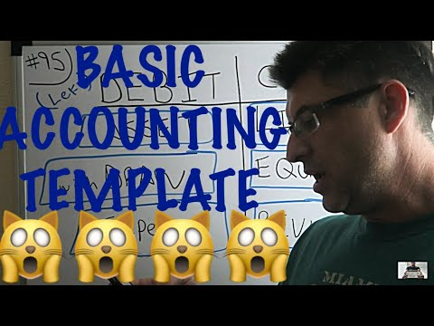 Accounting for Beginners #95 / ACCOUNTING EQUATION / BALANCE SHEET / ASSETS / LIABILITIES  / EQUITY