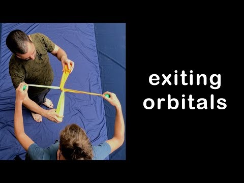 Exiting Orbitals and Hyperloops
