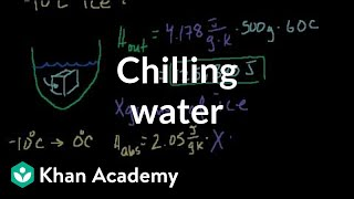 Chilling Water Problem