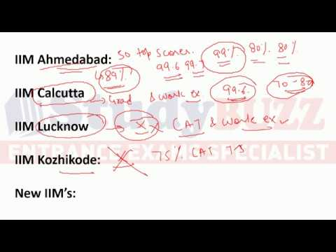 How can you get into IIMs with bad scores?