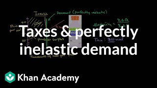 Taxes and Perfectly Inelastic Demand