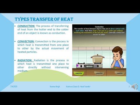 Class 6- Science_Heat Transfer