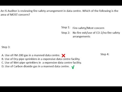 CISA Exam -MCQ Hacks- How to attempt CISA Questions - YouTube