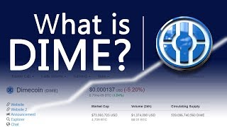The Next PacCoin? | DIMECOIN - Let