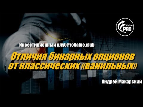 Индикаторы для бинарных опционов iq option