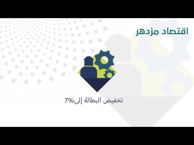 """أول فيديو رسمي للتعريف بـ """"رؤية السعودية 2030"""""""
