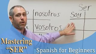 "Mastering the Verb ""SER"" 