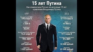 1. Россия 90-х. Олигархи и Путин.