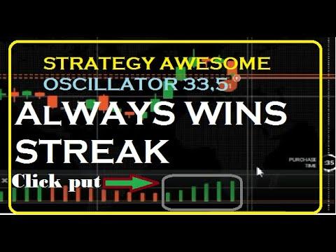 Binary options video study