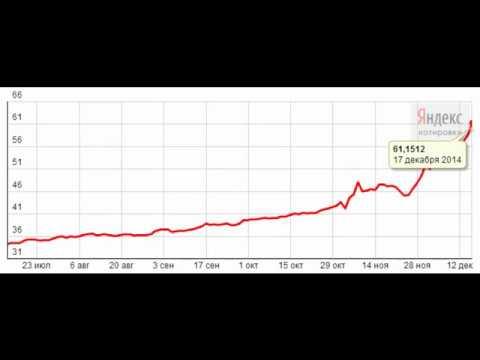 Доллар форекс онлайн сейчас
