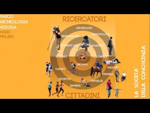Associazione culturale Past in Progress video 2