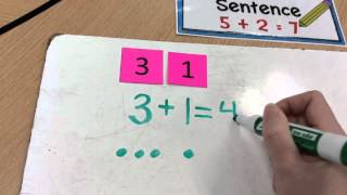 Number sentence strategy