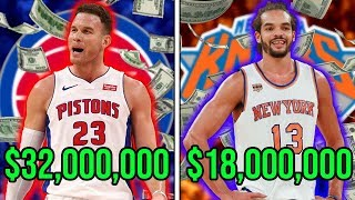 The Most Overpaid Player From EVERY NBA Team This 2018 19 Season