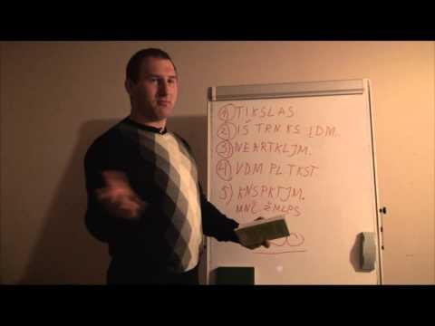 Planuoti, kaip užsidirbti pinigų iš dvejetainių opcionų
