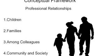Ethics for the Early Childhood Professionapril5