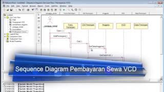 Diagramme de squence en staruml most popular videos tutorial membuat sequence diagram sistem informasi rental vcd ccuart Choice Image