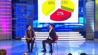 Смотреть онлайн Камызяки: как видит канал РБК обычный зритель