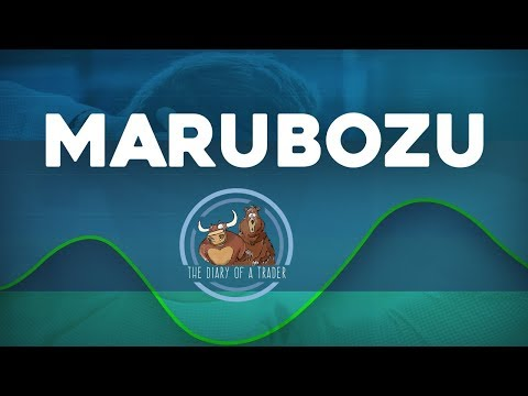 Marubozu Candlestick Pattern — How to Trade With This?