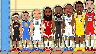 The Best Point Guard at Every Height! (NBA Height Comparison Animation)