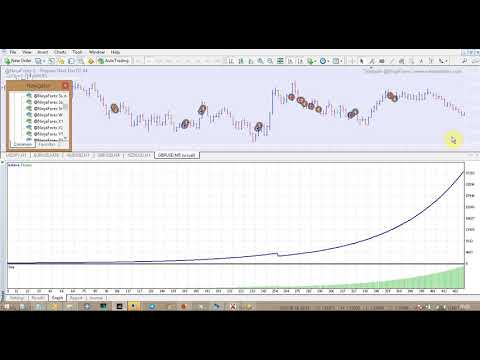 Аналитика forex